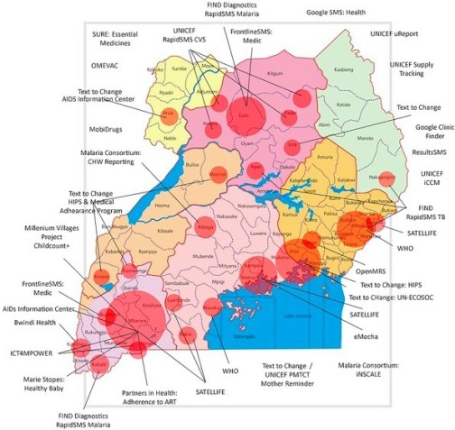 Map of Mhealth Pilots in Uganda. Source: Sean Blaschke, Technology for Development Specialist at UNICEF Uganda